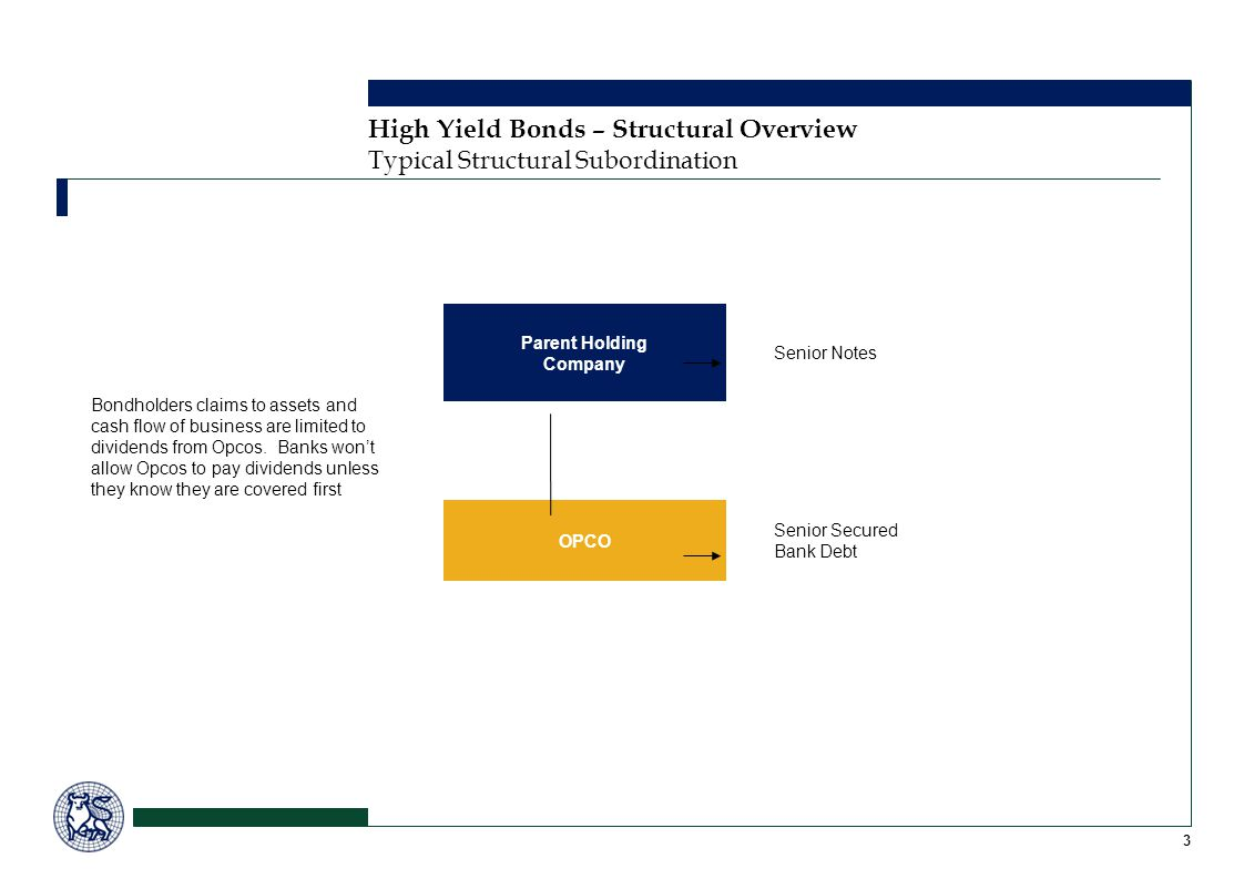 3 High Yield Bonds – Structural Overview Typical Structural Subordination OPCO Bondholders claims to assets and cash flow of business are limited to d