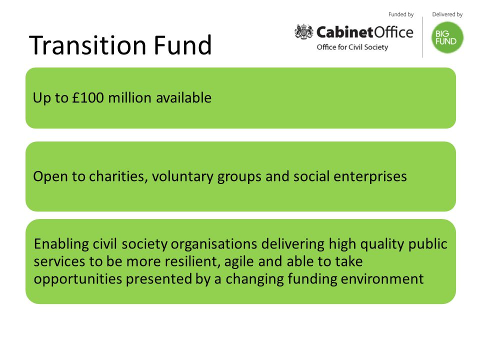Big Lottery Fund in England Awards for All£300 - £10kReaching Communities £10k - £500kJubilee People's Millions£20k - £60kParks for People £250k - £5mInternational £50k - £500kwww.biglotteryfund.org.uk