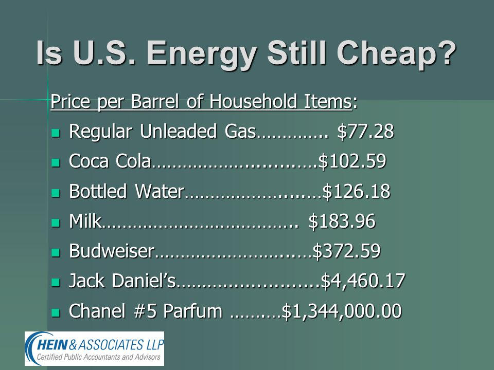 Is U.S. Energy Still Cheap. Price per Barrel of Household Items: Regular Unleaded Gas…………..