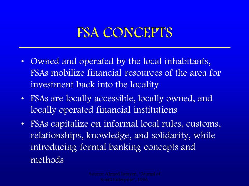 Source: Ahmed Jazayeri, Journal of Small Enterprise , 1996.