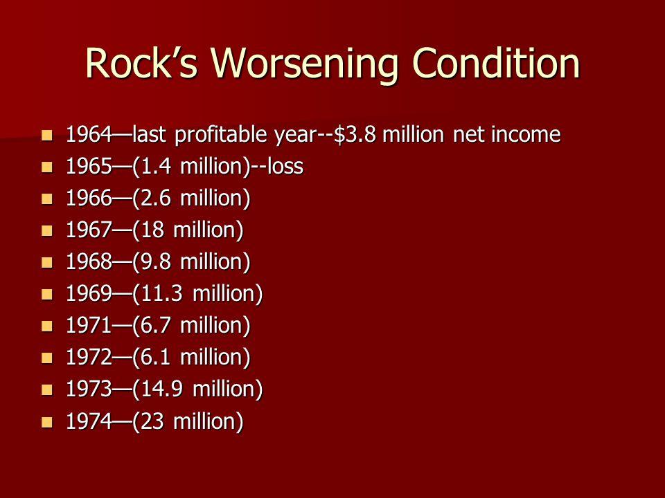 Rock's Worsening Condition 1964—last profitable year--$3.8 million net income 1964—last profitable year--$3.8 million net income 1965—(1.4 million)--loss 1965—(1.4 million)--loss 1966—(2.6 million) 1966—(2.6 million) 1967—(18 million) 1967—(18 million) 1968—(9.8 million) 1968—(9.8 million) 1969—(11.3 million) 1969—(11.3 million) 1971—(6.7 million) 1971—(6.7 million) 1972—(6.1 million) 1972—(6.1 million) 1973—(14.9 million) 1973—(14.9 million) 1974—(23 million) 1974—(23 million)