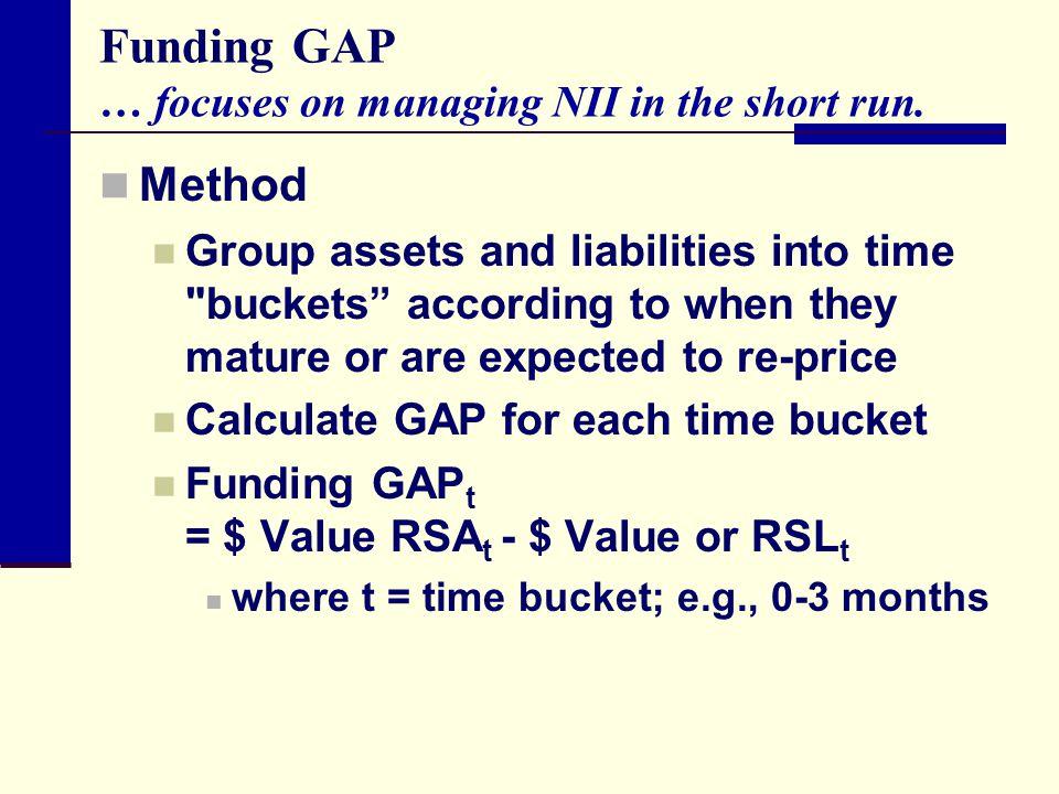 Funding GAP … focuses on managing NII in the short run.