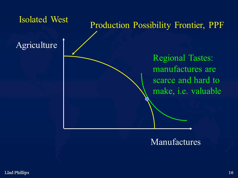 Llad Phillips 16 Agriculture Manufactures Isolated West Production Possibility Frontier, PPF Regional Tastes: manufactures are scarce and hard to make