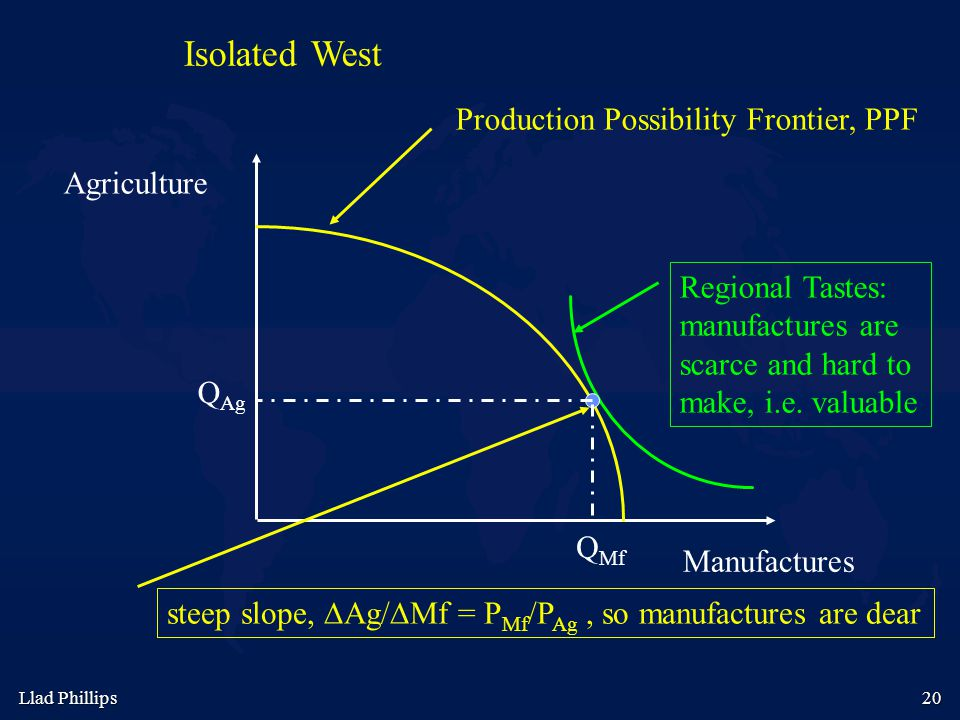 Llad Phillips 20 Agriculture Manufactures Isolated West Production Possibility Frontier, PPF Regional Tastes: manufactures are scarce and hard to make