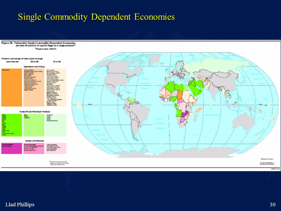 Llad Phillips 30 Single Commodity Dependent Economies