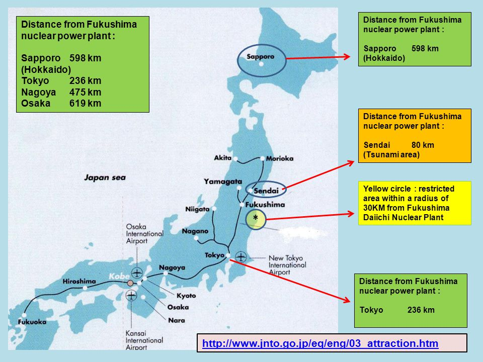 * Distance from Fukushima nuclear power plant : Sapporo598 km (Hokkaido) Tokyo236 km Nagoya475 km Osaka619 km Distance from Fukushima nuclear power plant : Sapporo598 km (Hokkaido) Distance from Fukushima nuclear power plant : Sendai80 km (Tsunami area) Yellow circle : restricted area within a radius of 30KM from Fukushima Daiichi Nuclear Plant Distance from Fukushima nuclear power plant : Tokyo236 km http://www.jnto.go.jp/eq/eng/03_attraction.htm