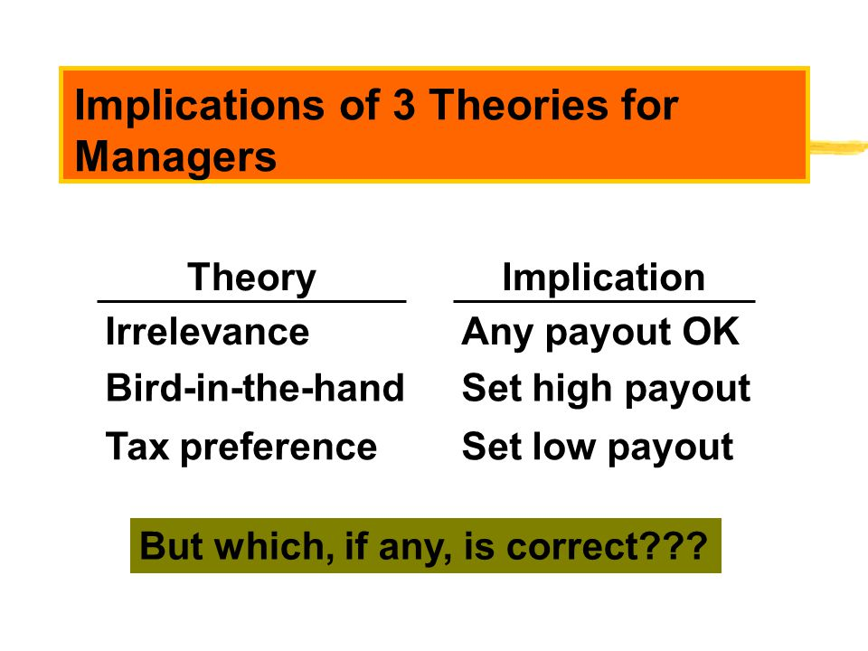 Implications of 3 Theories for Managers TheoryImplication IrrelevanceAny payout OK Bird-in-the-handSet high payout Tax preferenceSet low payout But wh