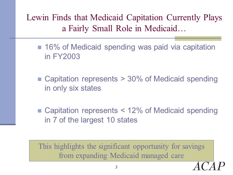 3 Lewin Finds that Medicaid Capitation Currently Plays a Fairly Small Role in Medicaid… 16% of Medicaid spending was paid via capitation in FY2003 Capitation represents > 30% of Medicaid spending in only six states Capitation represents < 12% of Medicaid spending in 7 of the largest 10 states This highlights the significant opportunity for savings from expanding Medicaid managed care