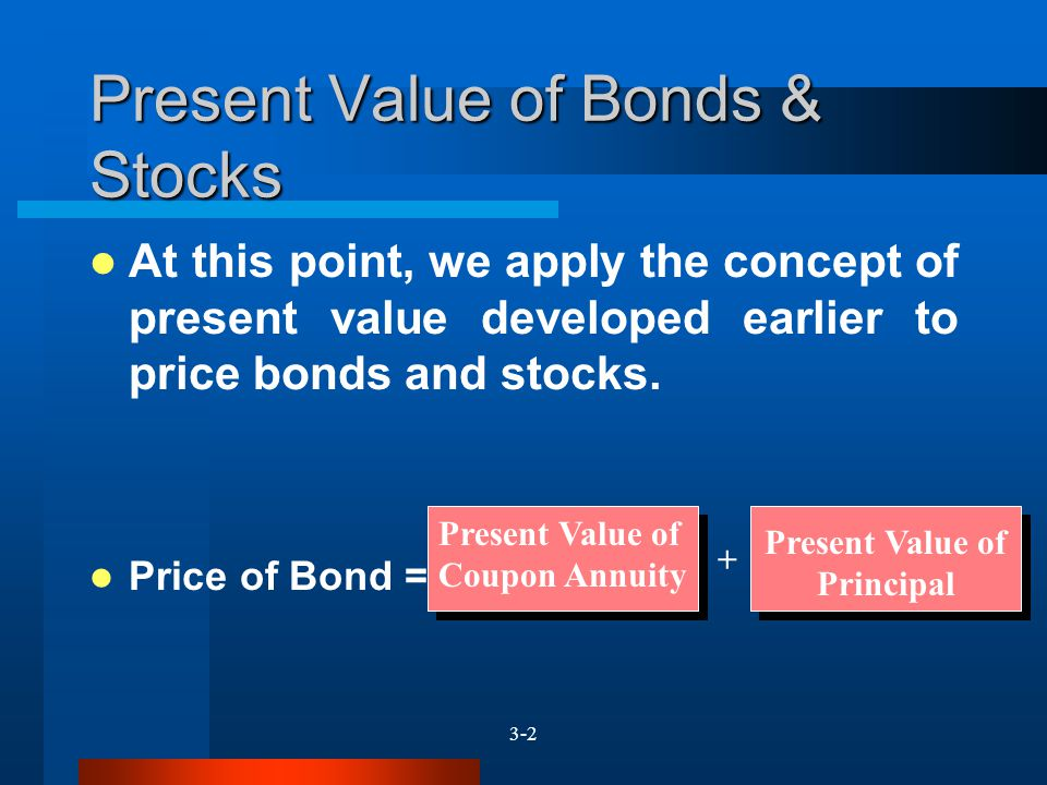 3-2 Present Value of Bonds & Stocks At this point, we apply the concept of present value developed earlier to price bonds and stocks. Price of Bond =