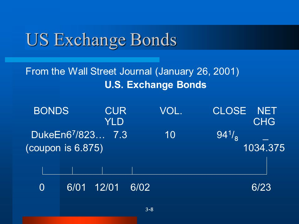 3-8 US Exchange Bonds From the Wall Street Journal (January 26, 2001) U.S. Exchange Bonds BONDS CUR VOL. CLOSE NET YLD CHG DukeEn6 7 /823… 7.3 10 94 1