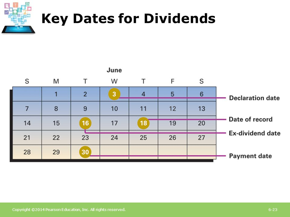 Copyright ©2014 Pearson Education, Inc. All rights reserved.6-23 Key Dates for Dividends