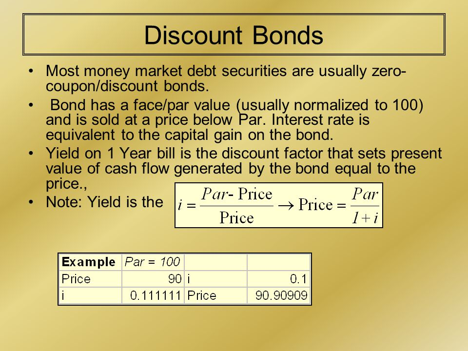 Arbitrage between markets implies equal returns on equal assets.