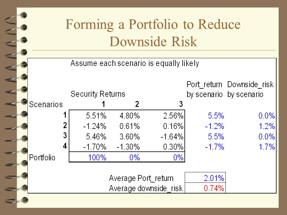 Forming a Portfolio to Reduce Downside Risk