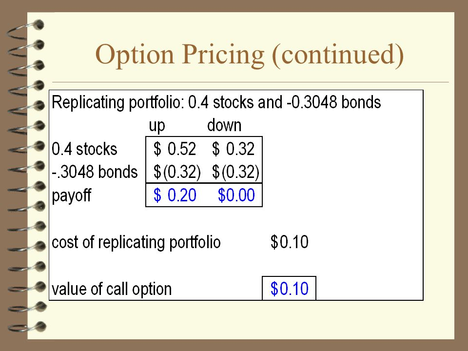 Option Pricing (continued)