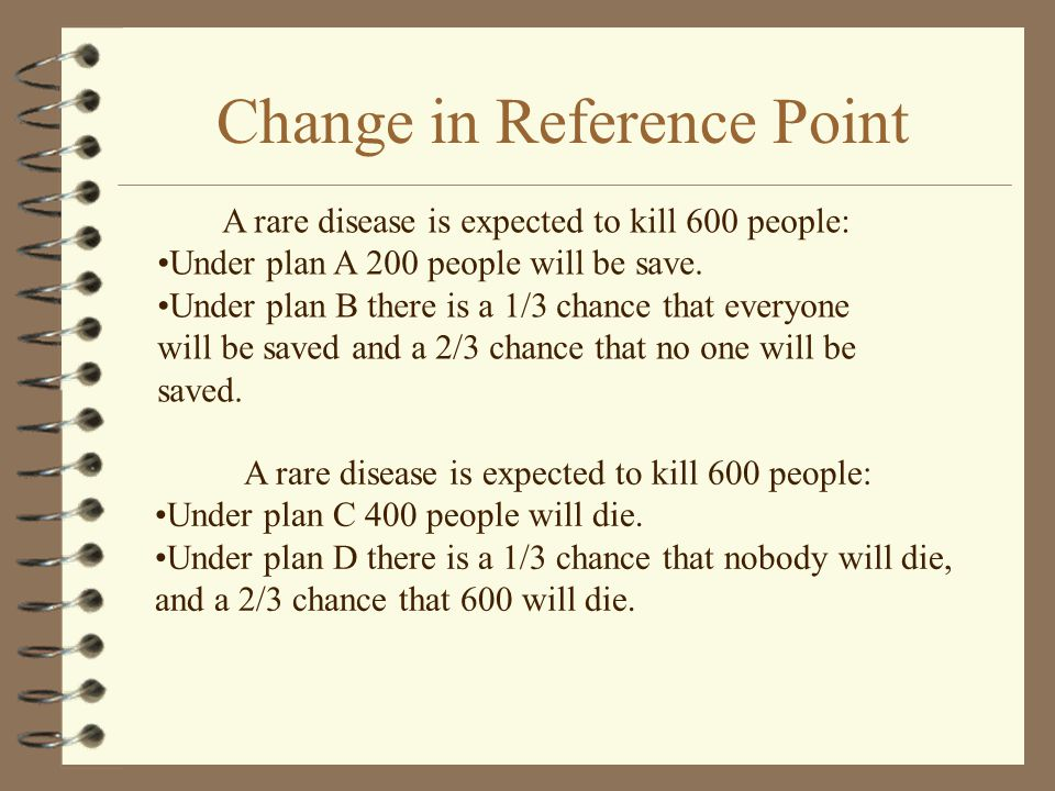 Change in Reference Point A rare disease is expected to kill 600 people: Under plan A 200 people will be save.