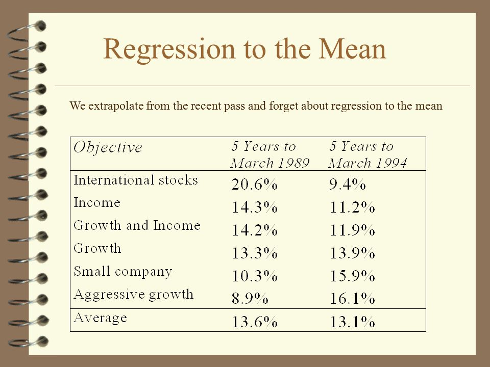 Regression to the Mean We extrapolate from the recent pass and forget about regression to the mean