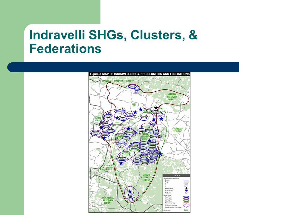 Indravelli SHGs, Clusters, & Federations