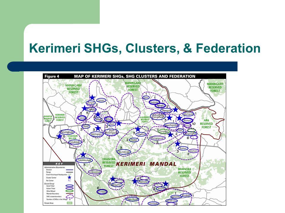 Kerimeri SHGs, Clusters, & Federation