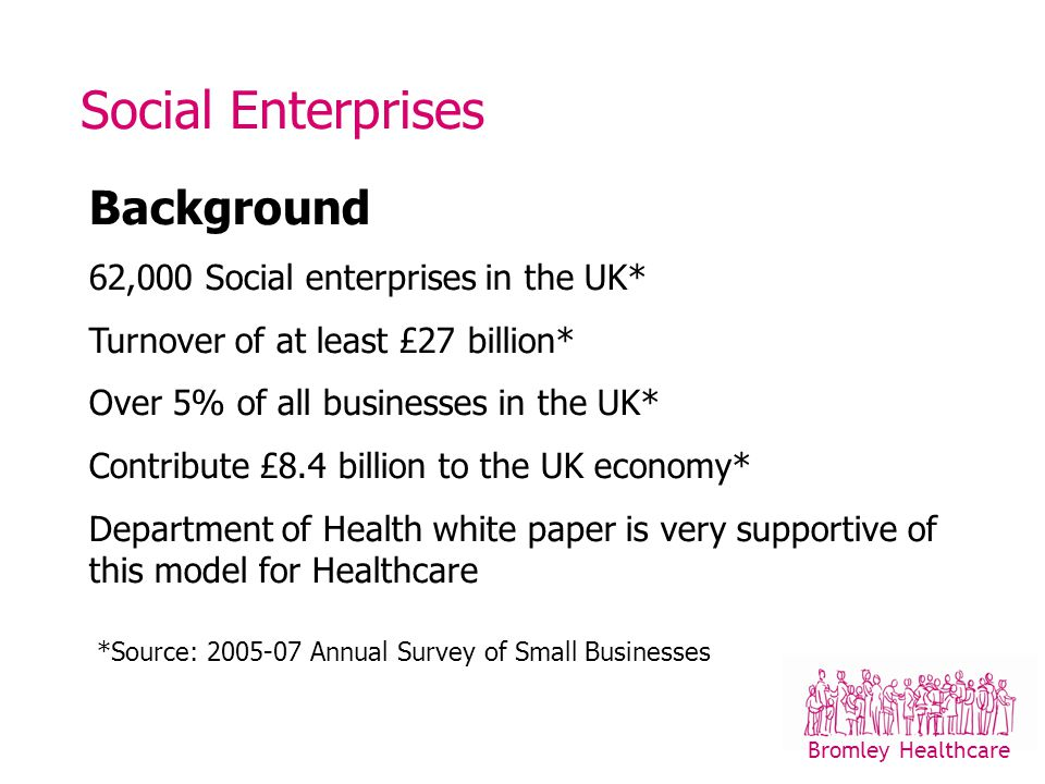 Bromley Healthcare Social Enterprises Background 62,000 Social enterprises in the UK* Turnover of at least £27 billion* Over 5% of all businesses in the UK* Contribute £8.4 billion to the UK economy* Department of Health white paper is very supportive of this model for Healthcare *Source: 2005-07 Annual Survey of Small Businesses