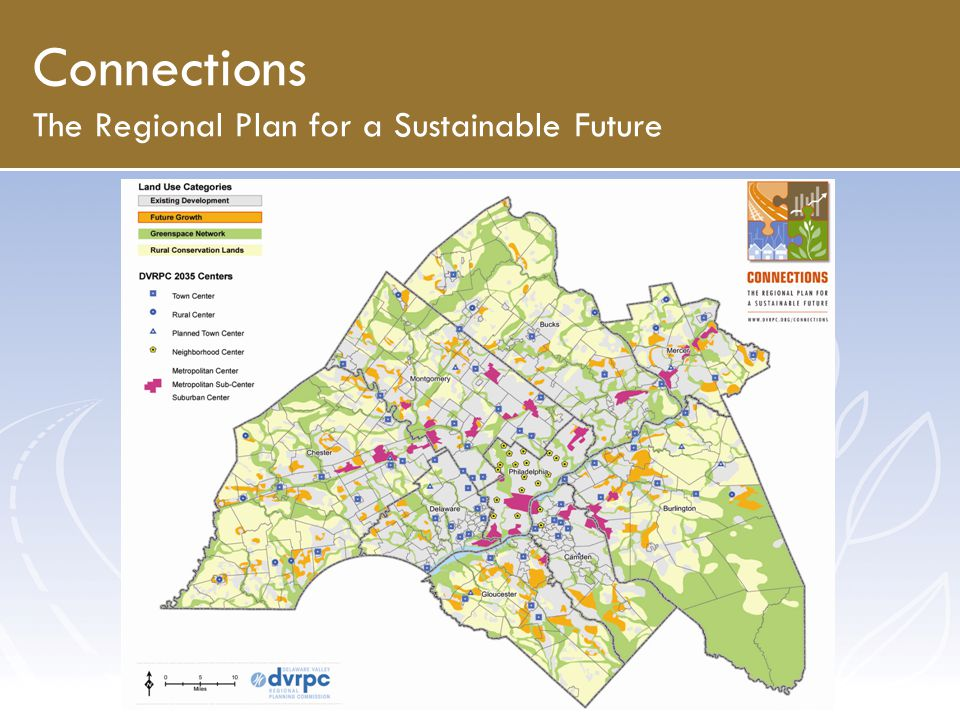 Connections The Regional Plan for a Sustainable Future