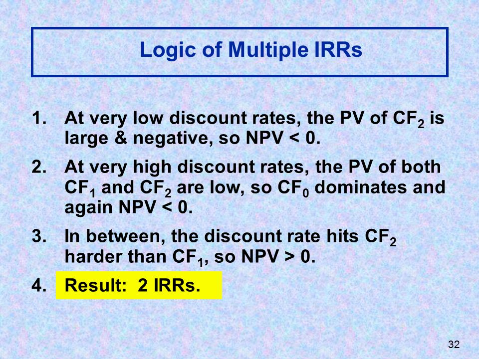 Logic of Multiple IRRs 1.At very low discount rates, the PV of CF 2 is large & negative, so NPV < 0.