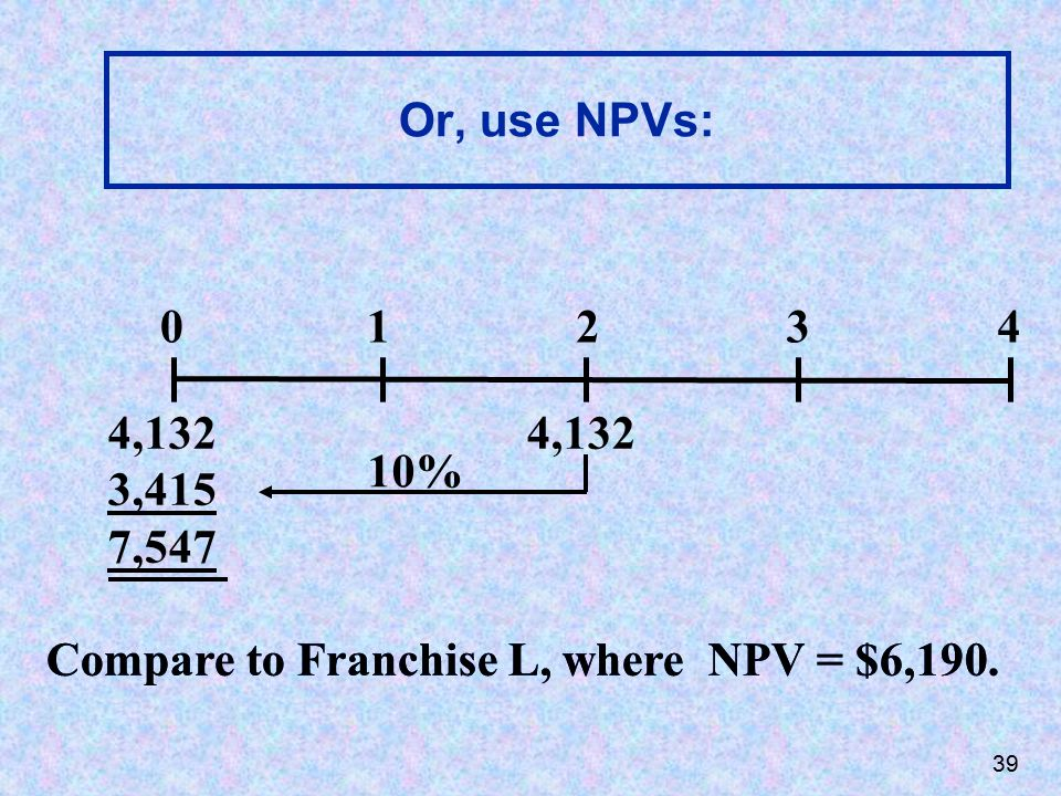 Compare to Franchise L, where NPV = $6,190. 01234 4,132 3,415 7,547 4,132 10% Or, use NPVs: 39