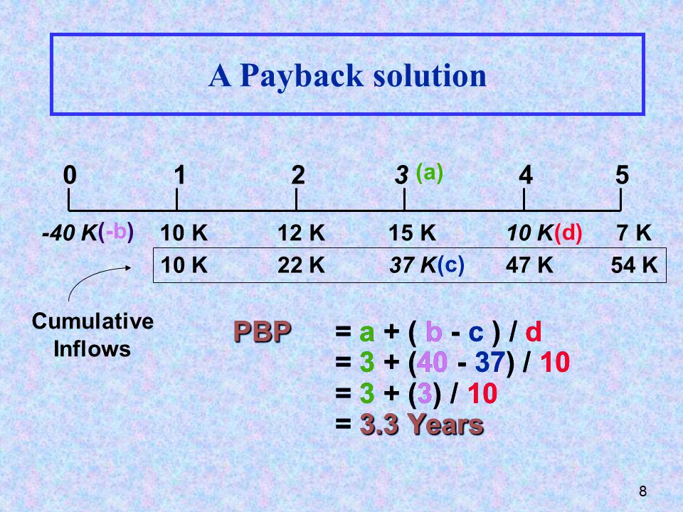 8 (c) 10 K 22 K 37 K 47 K 54 K PBP 3.3 Years PBP = a + ( b - c ) / d = 3 + (40 - 37) / 10 = 3 + (3) / 10 = 3.3 Years 0 1 2 3 4 5 -40 K 10 K 12 K 15 K 10 K 7 K Cumulative Inflows (a) (-b) (d) A Payback solution