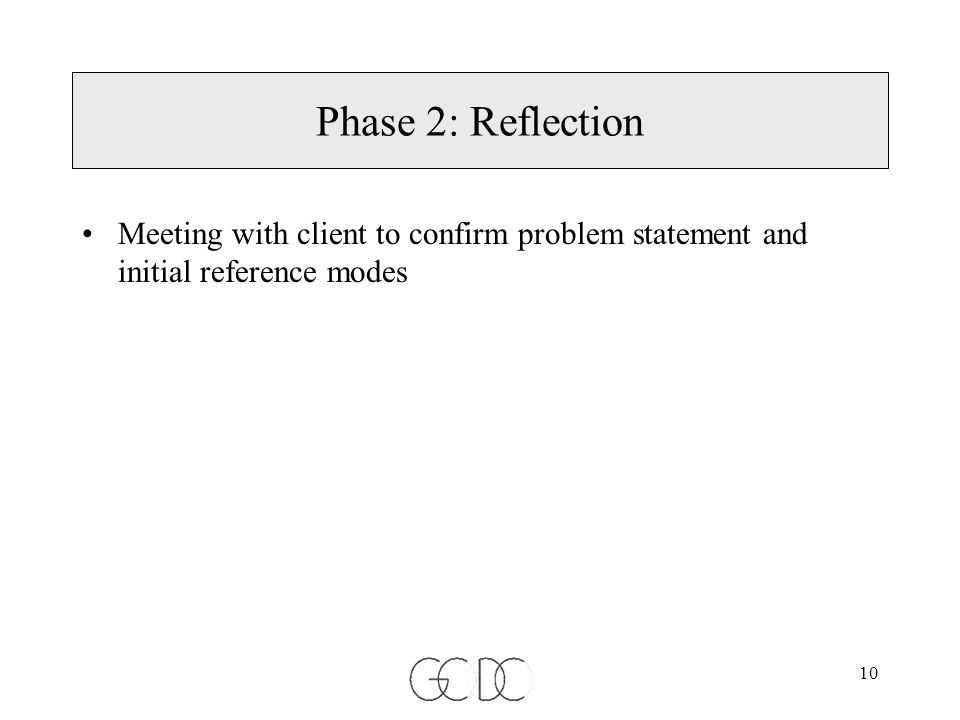 10 Phase 2: Reflection Meeting with client to confirm problem statement and initial reference modes