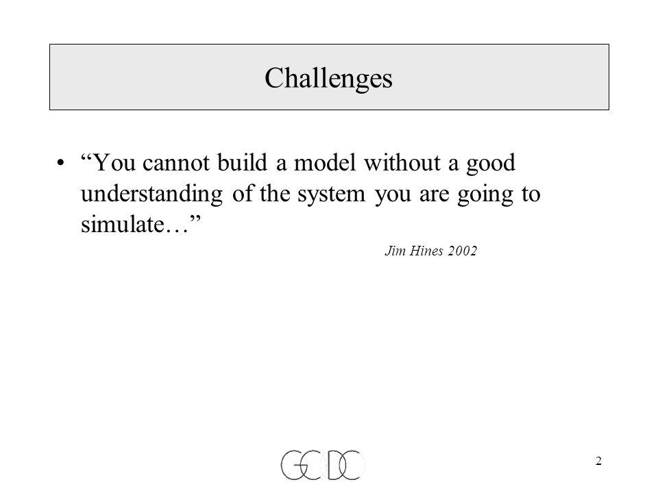 33 Basic Demand: Resource Dynamics