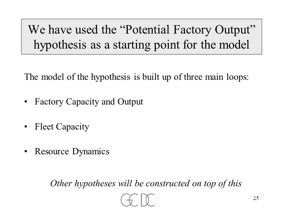25 We have used the Potential Factory Output hypothesis as a starting point for the model The model of the hypothesis is built up of three main loops: Factory Capacity and Output Fleet Capacity Resource Dynamics Other hypotheses will be constructed on top of this