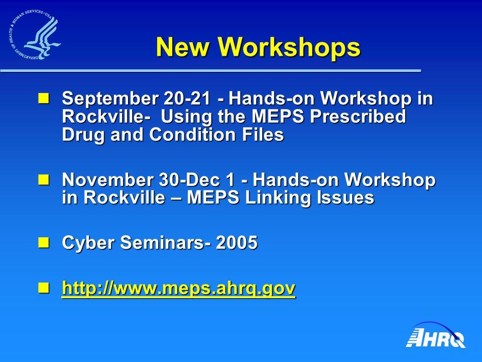 New Workshops September 20-21 - Hands-on Workshop in Rockville- Using the MEPS Prescribed Drug and Condition Files September 20-21 - Hands-on Workshop in Rockville- Using the MEPS Prescribed Drug and Condition Files November 30-Dec 1 - Hands-on Workshop in Rockville – MEPS Linking Issues November 30-Dec 1 - Hands-on Workshop in Rockville – MEPS Linking Issues Cyber Seminars- 2005 Cyber Seminars- 2005 http://www.meps.ahrq.gov http://www.meps.ahrq.gov http://www.meps.ahrq.gov