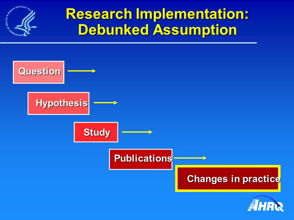 Research Implementation: Debunked Assumption Question Hypothesis Study Publications Changes in practice