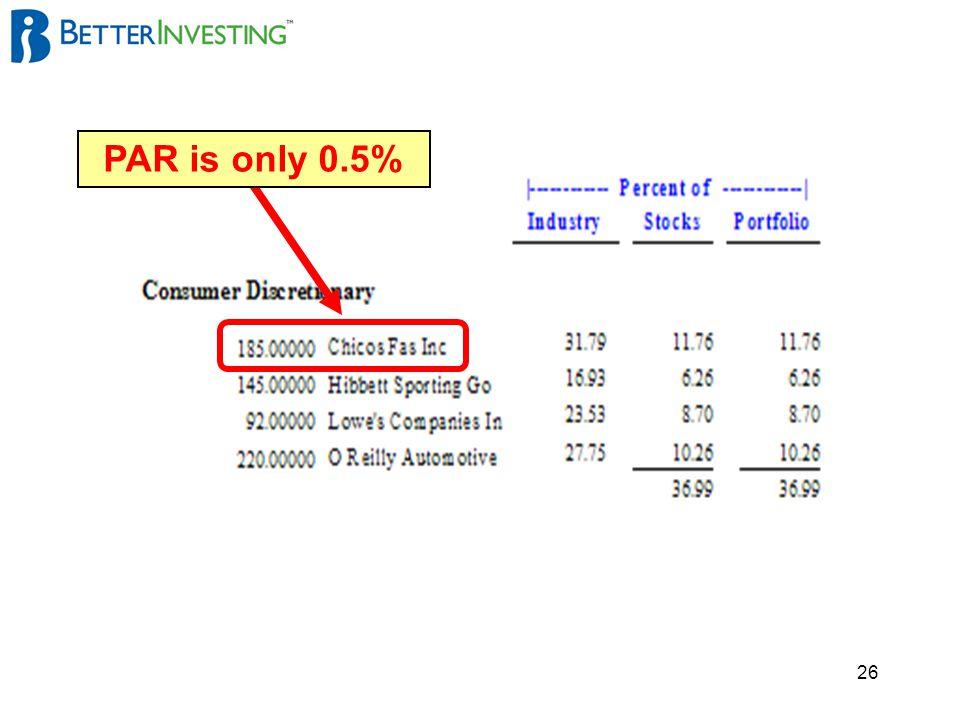 26 PAR is only 0.5%