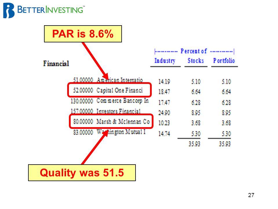 27 Quality was 51.5 PAR is 8.6%