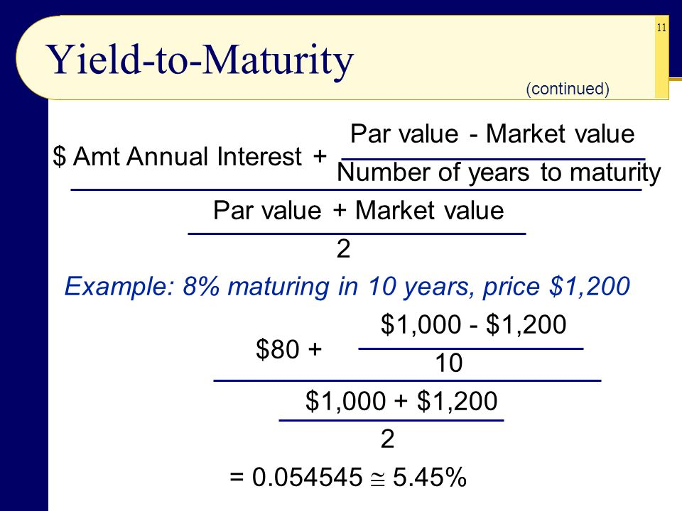 11 Par value - Market value Number of years to maturity Par value + Market value 2 Example: 8% maturing in 10 years, price $1,200 $1,000 - $1,200 10 $1,000 + $1,200 2 = 0.054545  5.45% $ Amt Annual Interest + $80 + (continued) Yield-to-Maturity