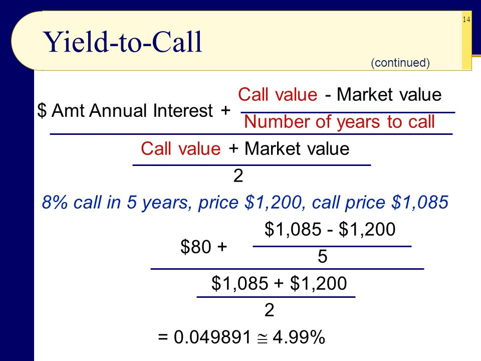 14 Call value - Market value Number of years to call Call value + Market value 2 8% call in 5 years, price $1,200, call price $1,085 $1,085 - $1,200 5 $1,085 + $1,200 2 = 0.049891  4.99% $ Amt Annual Interest + $80 + (continued) Yield-to-Call