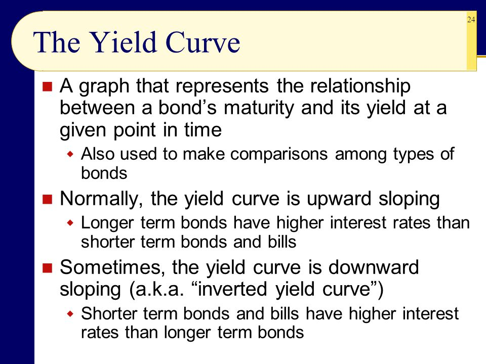 24 The Yield Curve A graph that represents the relationship between a bond's maturity and its yield at a given point in time  Also used to make comparisons among types of bonds Normally, the yield curve is upward sloping  Longer term bonds have higher interest rates than shorter term bonds and bills Sometimes, the yield curve is downward sloping (a.k.a.