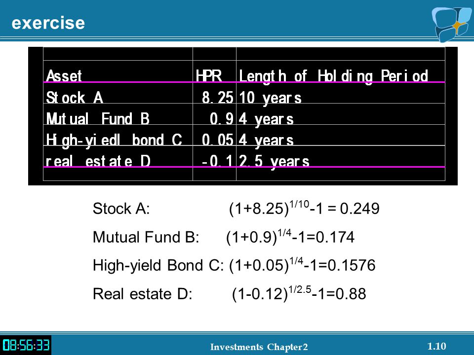 1.10 Investments Chapter 2 exercise Stock A: (1+8.25) 1/10 -1 = 0.249 Mutual Fund B: (1+0.9) 1/4 -1=0.174 High-yield Bond C: (1+0.05) 1/4 -1=0.1576 Real estate D: (1-0.12) 1/2.5 -1=0.88