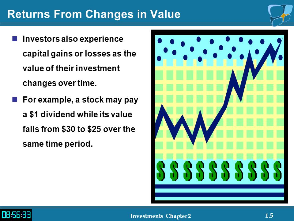 1.5 Investments Chapter 2 Returns From Changes in Value Investors also experience capital gains or losses as the value of their investment changes over time.
