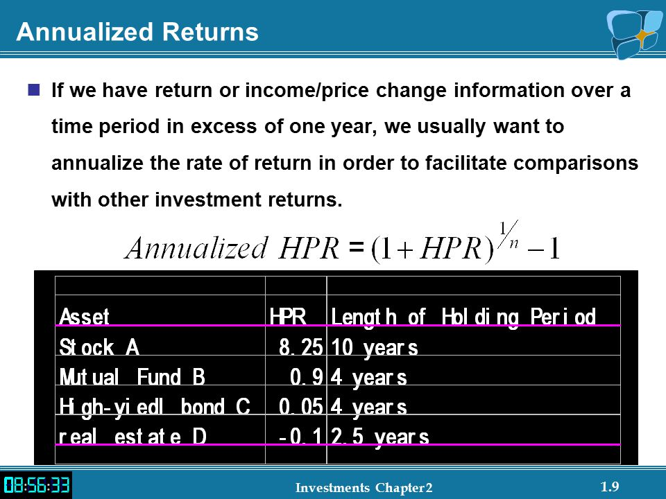 1.9 Investments Chapter 2 Annualized Returns If we have return or income/price change information over a time period in excess of one year, we usually want to annualize the rate of return in order to facilitate comparisons with other investment returns.