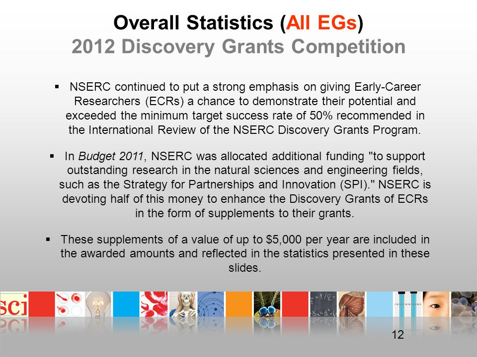 12 Overall Statistics (All EGs) 2012 Discovery Grants Competition  NSERC continued to put a strong emphasis on giving Early-Career Researchers (ECRs) a chance to demonstrate their potential and exceeded the minimum target success rate of 50% recommended in the International Review of the NSERC Discovery Grants Program.