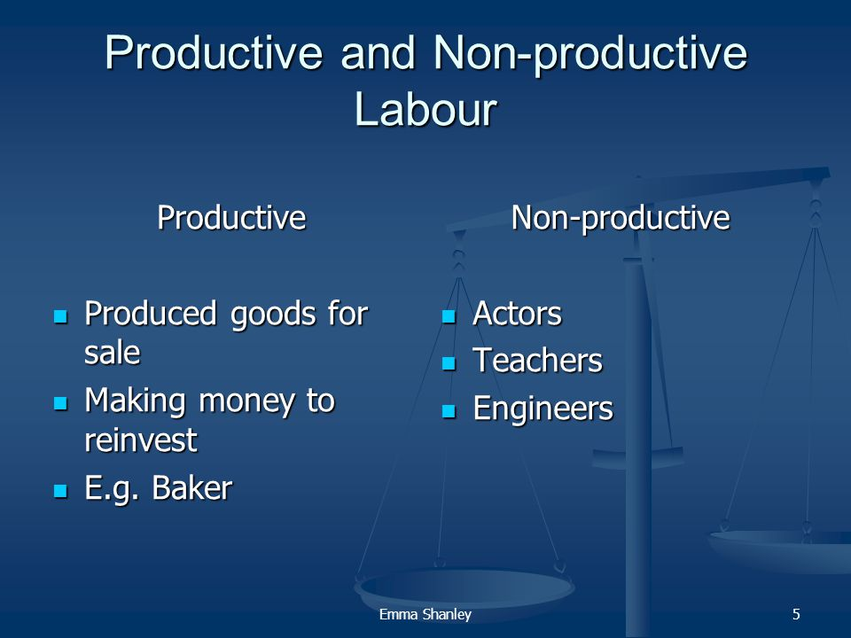 Emma Shanley5 Productive and Non-productive Labour Productive Produced goods for sale Produced goods for sale Making money to reinvest Making money to reinvest E.g.