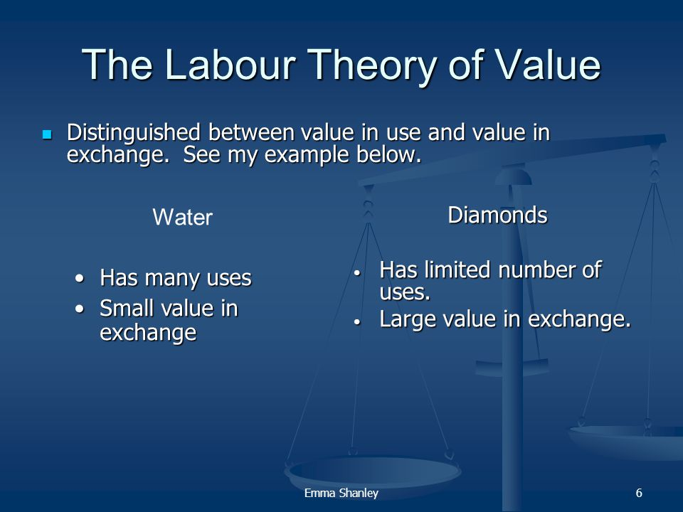 Emma Shanley6 The Labour Theory of Value Distinguished between value in use and value in exchange.
