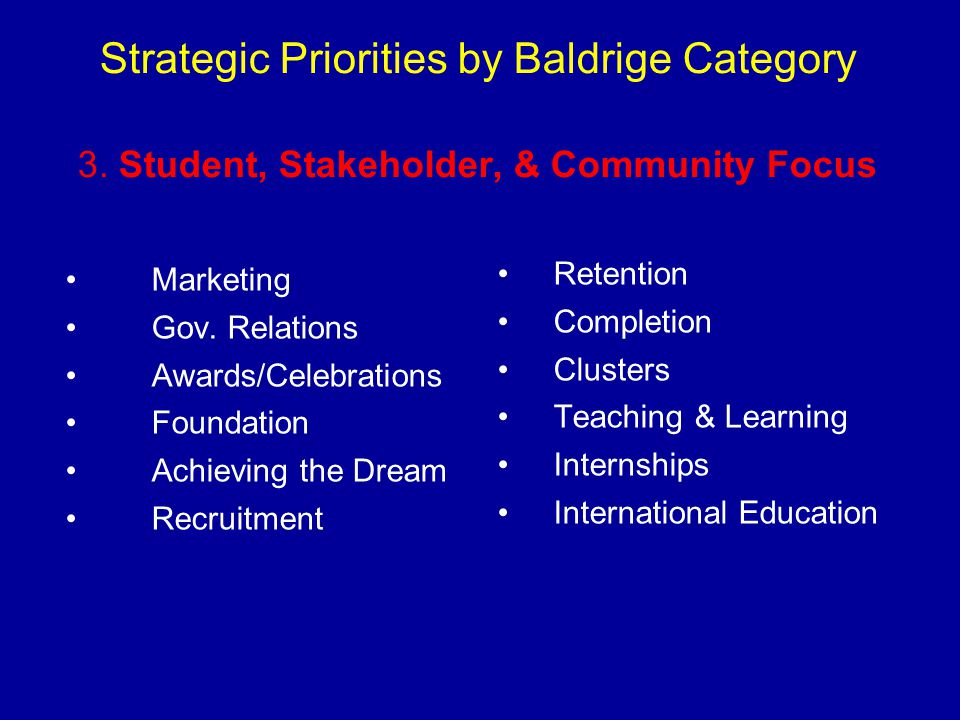 Strategic Priorities by Baldrige Category 3. Student, Stakeholder, & Community Focus Marketing Gov. Relations Awards/Celebrations Foundation Achieving