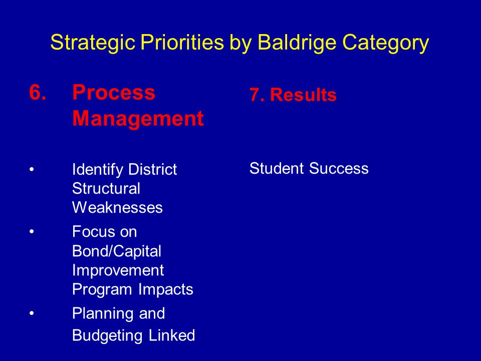 Strategic Priorities by Baldrige Category 6.Process Management Identify District Structural Weaknesses Focus on Bond/Capital Improvement Program Impac