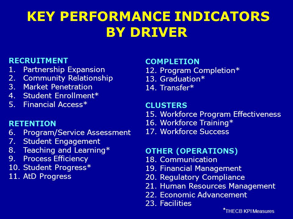KEY PERFORMANCE INDICATORS BY DRIVER RECRUITMENT 1.Partnership Expansion 2.Community Relationship 3.Market Penetration 4.Student Enrollment* 5.Financial Access* RETENTION 6.Program/Service Assessment 7.Student Engagement 8.Teaching and Learning* 9.Process Efficiency 10.Student Progress* 11.AtD Progress COMPLETION 12.Program Completion* 13.Graduation* 14.Transfer* CLUSTERS 15.