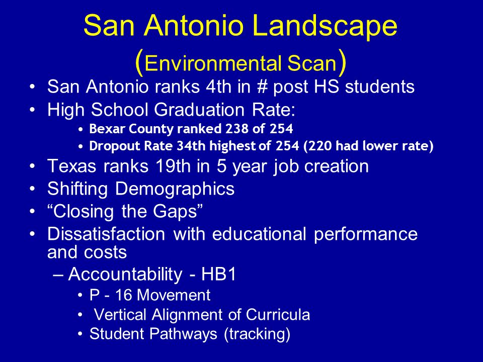 San Antonio Landscape ( Environmental Scan ) San Antonio ranks 4th in # post HS students High School Graduation Rate: Bexar County ranked 238 of 254 D