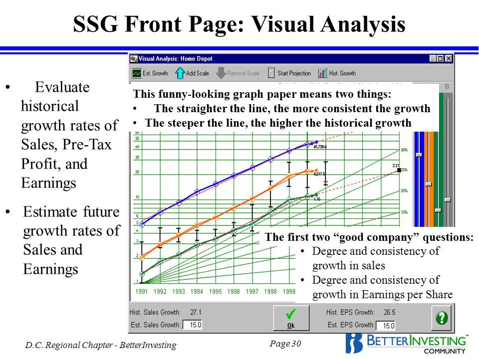 D.C. Regional Chapter - BetterInvesting Page 30 SSG Front Page: Visual Analysis Evaluate historical growth rates of Sales, Pre-Tax Profit, and Earning
