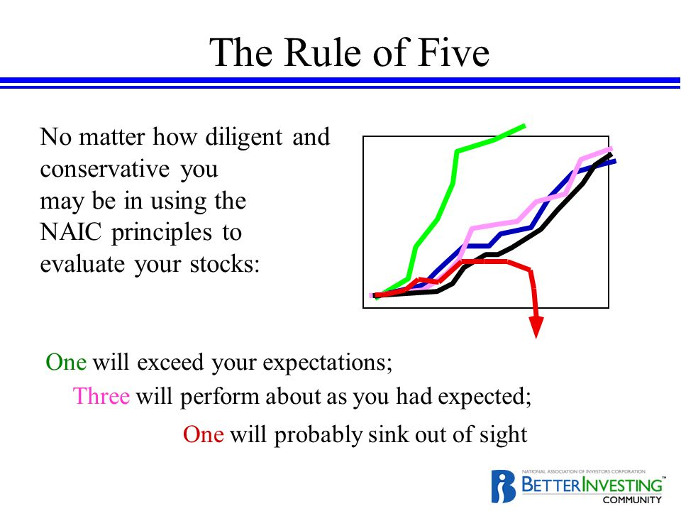 The Rule of Five One will exceed your expectations; Three will perform about as you had expected; No matter how diligent and conservative you may be in using the NAIC principles to evaluate your stocks: One will probably sink out of sight