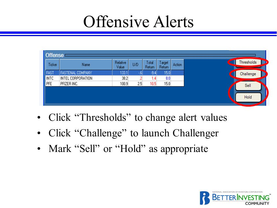 Offensive Alerts Click Thresholds to change alert values Click Challenge to launch Challenger Mark Sell or Hold as appropriate